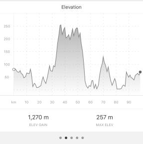 Elevation 100k